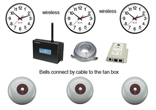 Bells and timers