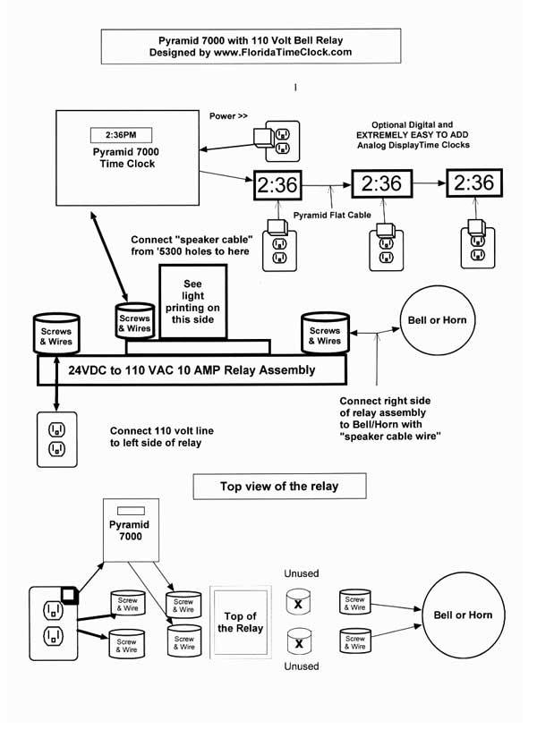 article - pyramid 7000 master clock wiring master clock system wiring diagram #8